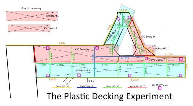 Plan for Plastic decking rev A.jpg